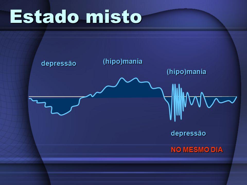 Estado misto (hipo)mania depressão (hipo)mania depressão NO MESMO DIA