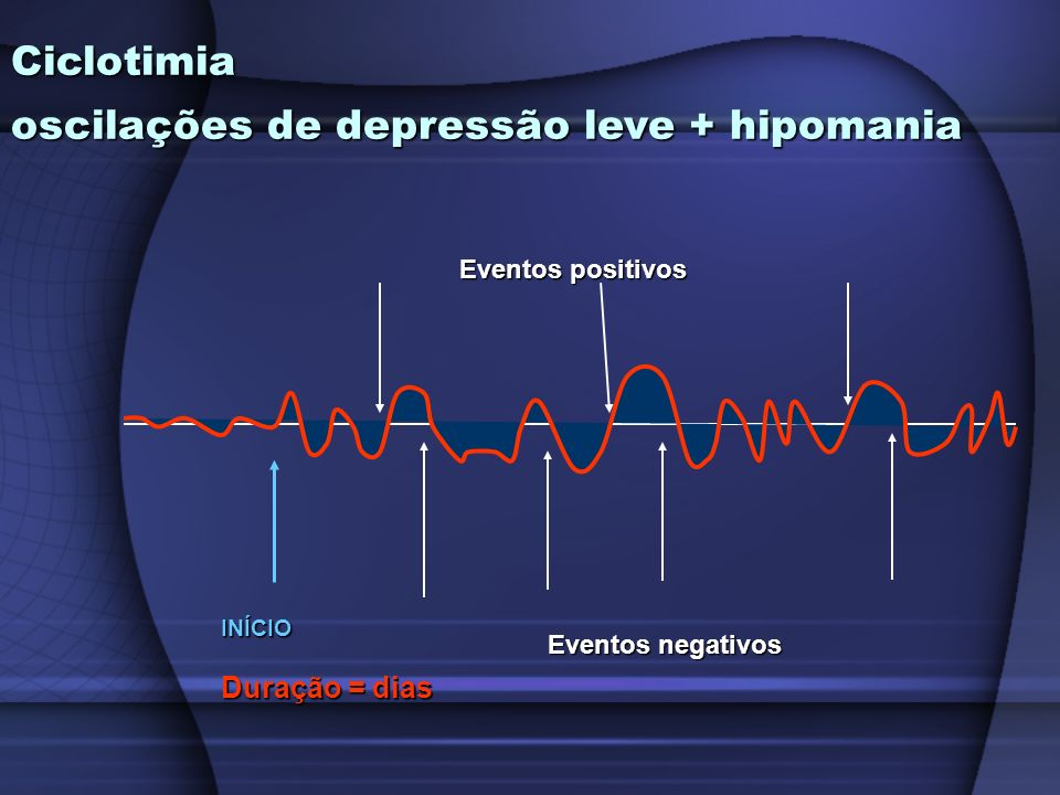 Ciclotimia oscilações de depressão leve + hipomania