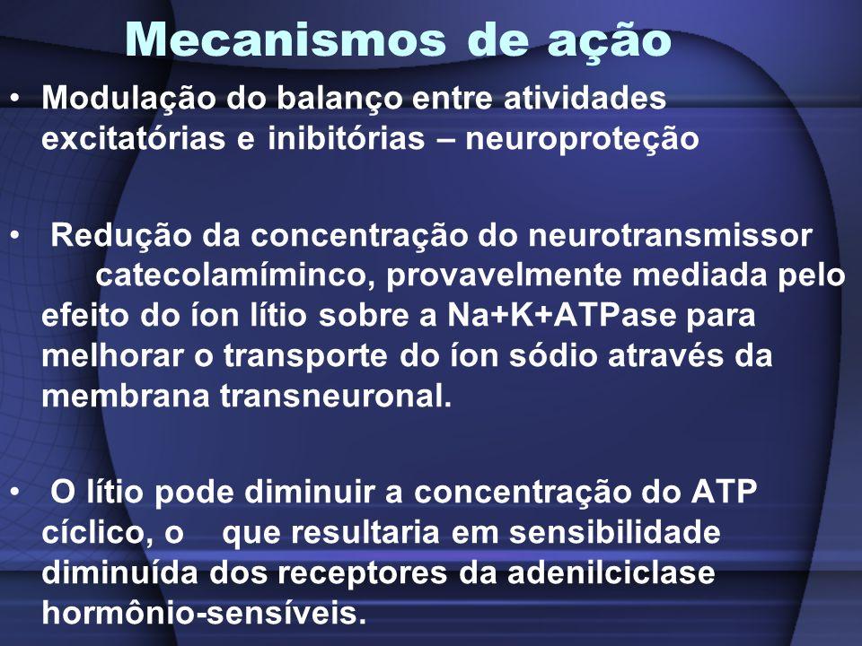 Mecanismos de ação Modulação do balanço entre atividades excitatórias e inibitórias – neuroproteção.