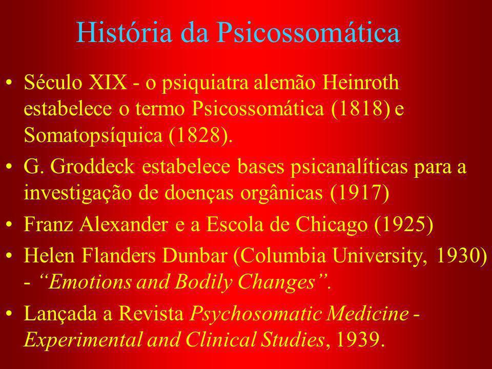 História da Psicossomática