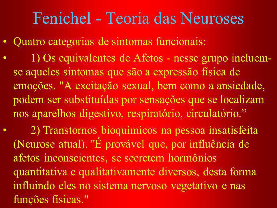 Fenichel - Teoria das Neuroses