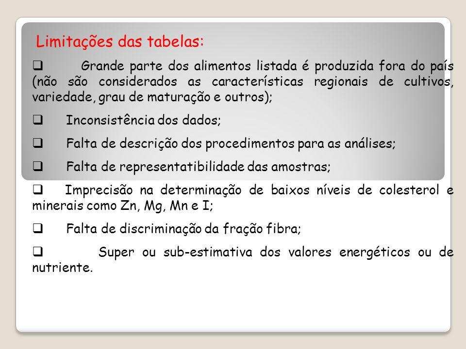 Limitações das tabelas:
