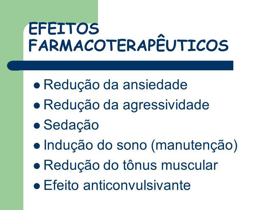 EFEITOS FARMACOTERAPÊUTICOS