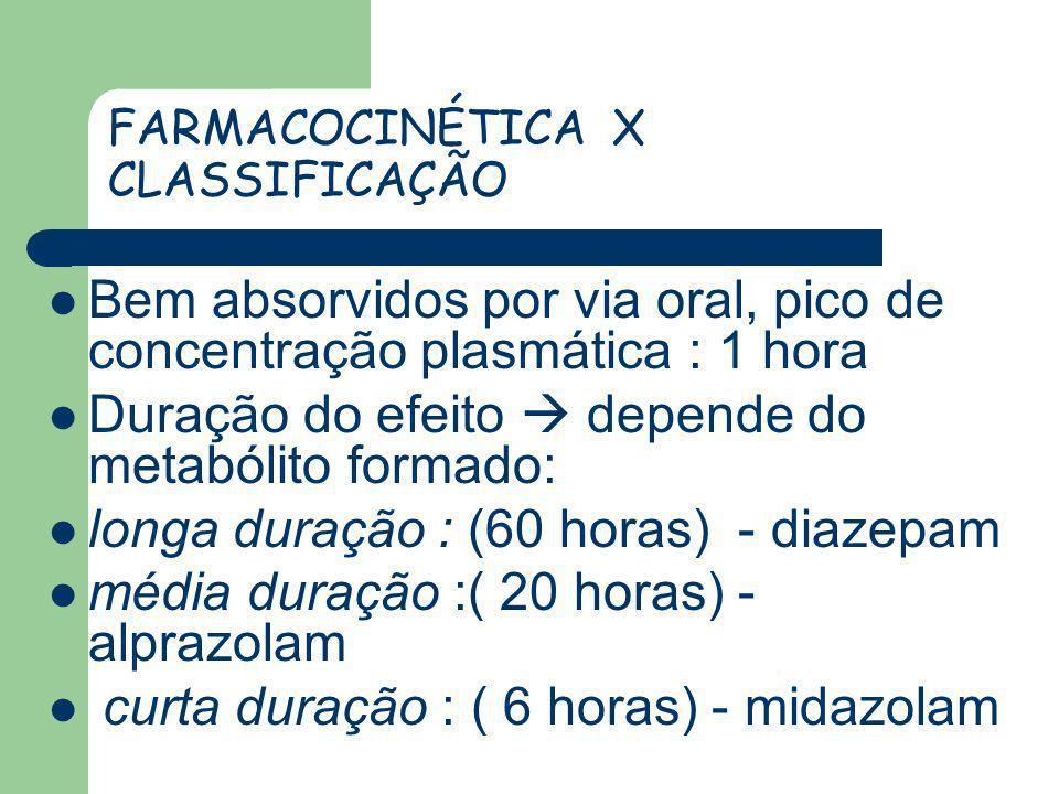 FARMACOCINÉTICA X CLASSIFICAÇÃO