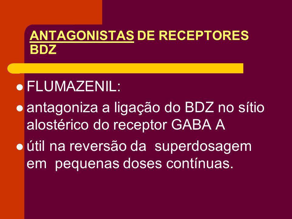 ANTAGONISTAS DE RECEPTORES BDZ