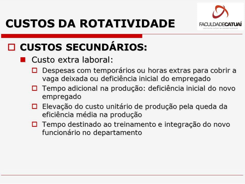 CUSTOS DA ROTATIVIDADE