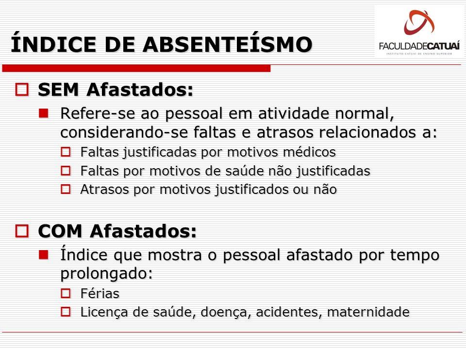 ÍNDICE DE ABSENTEÍSMO SEM Afastados: COM Afastados:
