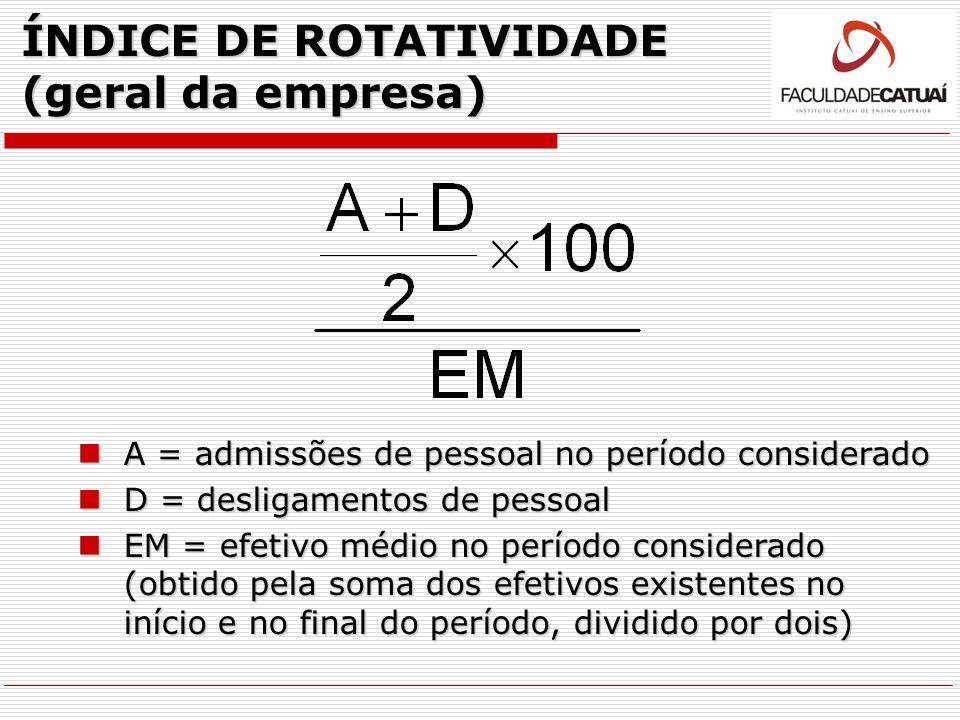 ÍNDICE DE ROTATIVIDADE (geral da empresa)