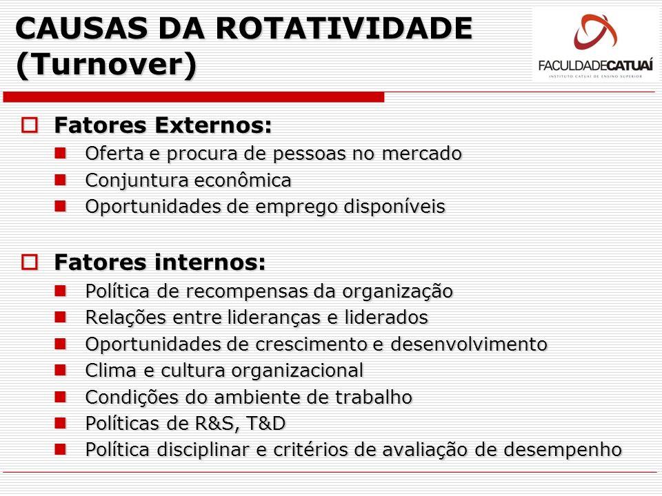 CAUSAS DA ROTATIVIDADE (Turnover)