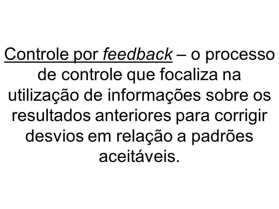 Controle por feedback – o processo de controle que focaliza na utilização de informações sobre os resultados anteriores para corrigir desvios em relação a padrões aceitáveis.