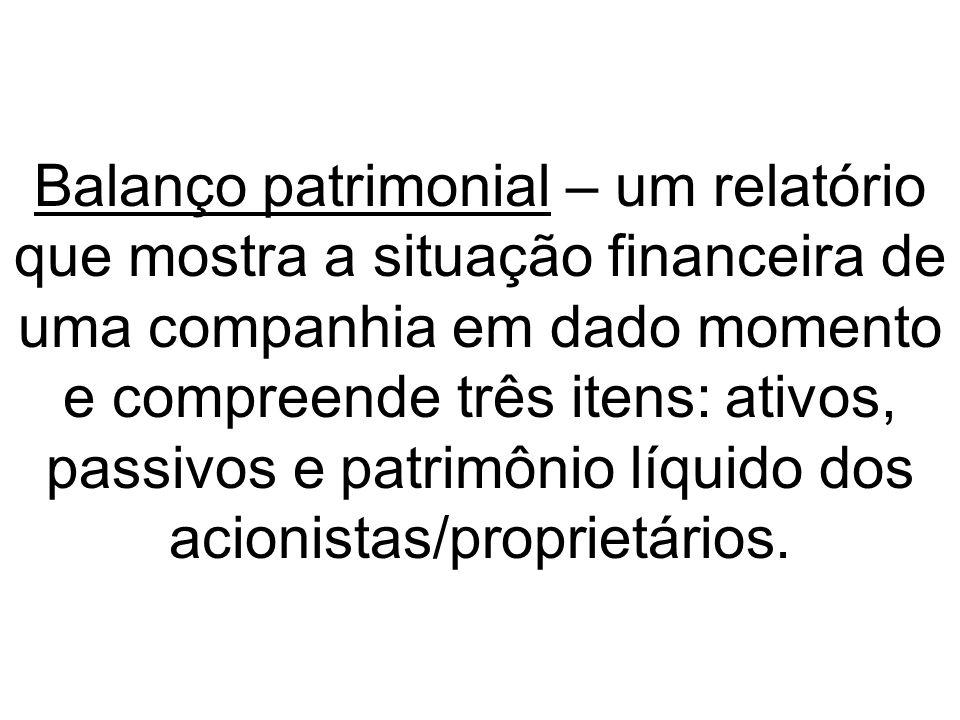 Balanço patrimonial – um relatório que mostra a situação financeira de uma companhia em dado momento e compreende três itens: ativos, passivos e patrimônio líquido dos acionistas/proprietários.