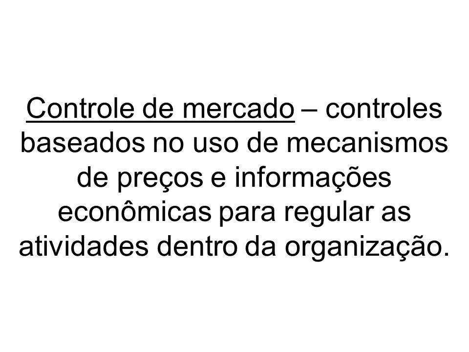 Controle de mercado – controles baseados no uso de mecanismos de preços e informações econômicas para regular as atividades dentro da organização.