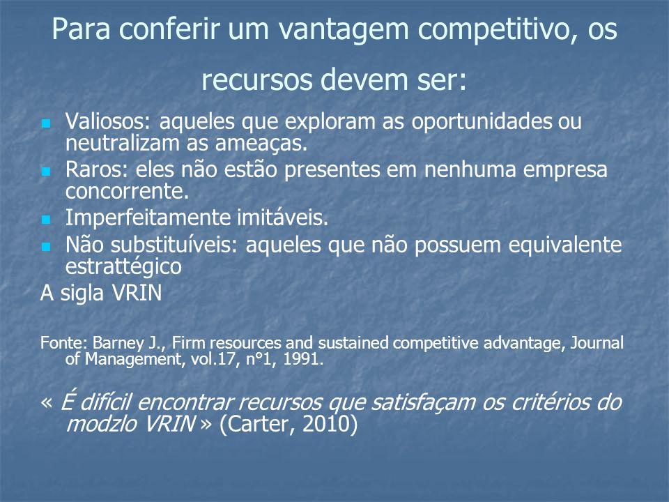 Para conferir um vantagem competitivo, os recursos devem ser: