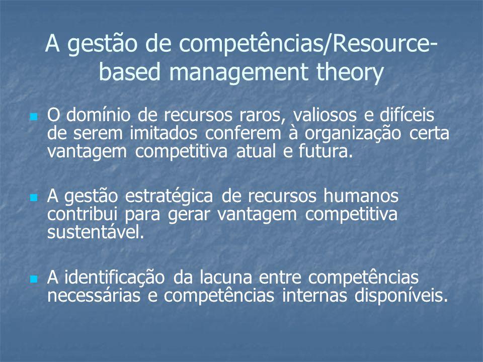 A gestão de competências/Resource-based management theory