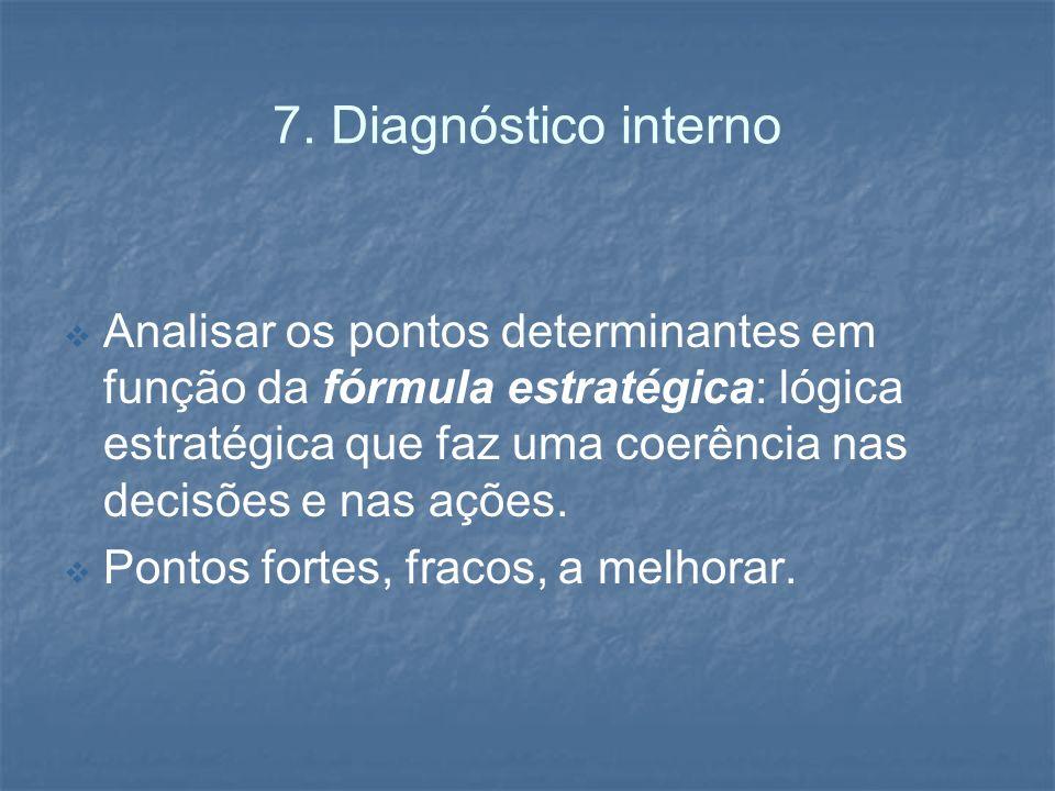 7. Diagnóstico interno