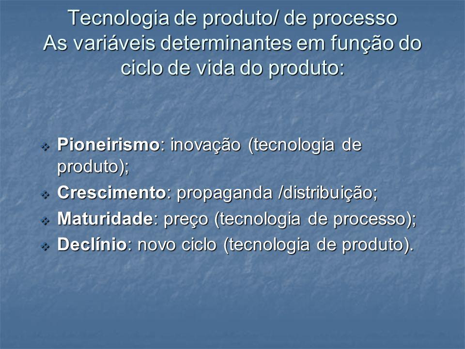 Tecnologia de produto/ de processo As variáveis determinantes em função do ciclo de vida do produto: