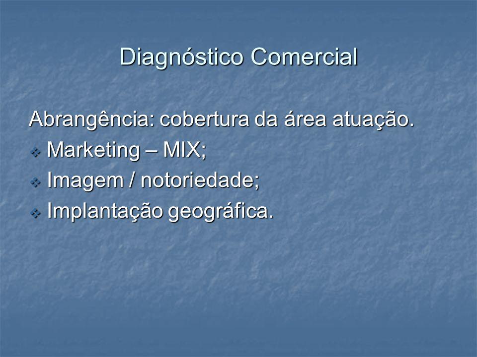 Diagnóstico Comercial