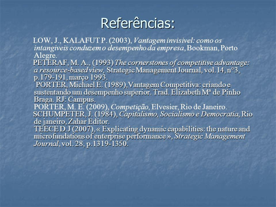 Referências: LOW, J., KALAFUT P. (2003), Vantagem invisivel: como os intangiveis conduzem o desempenho da empresa, Bookman, Porto Alegre.