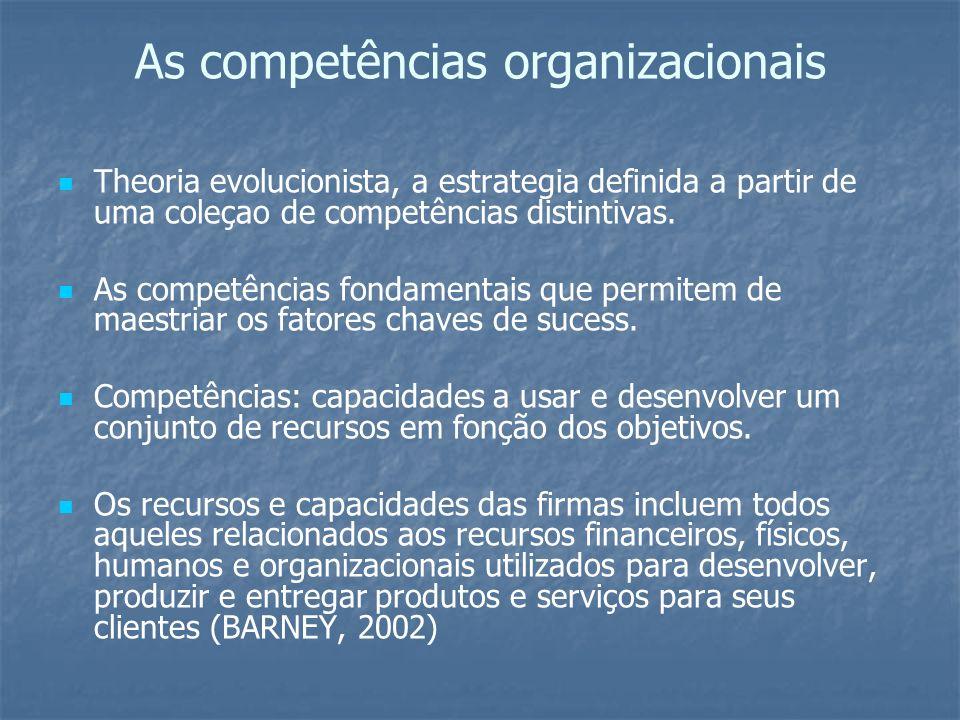 As competências organizacionais