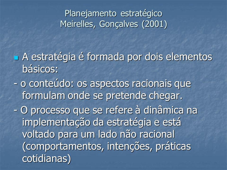 Planejamento estratégico Meirelles, Gonçalves (2001)