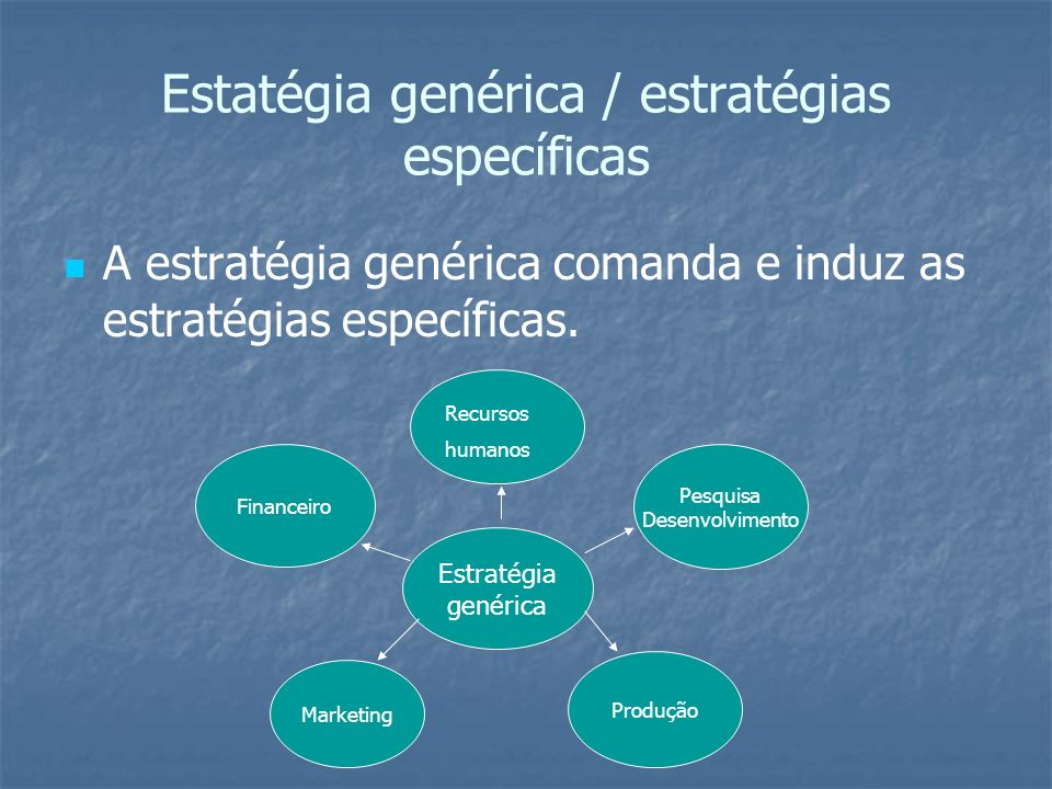 Estatégia genérica / estratégias específicas