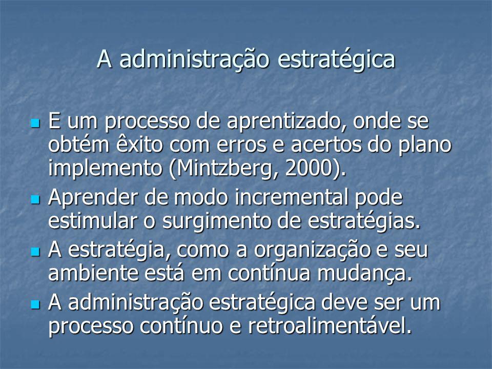 A administração estratégica