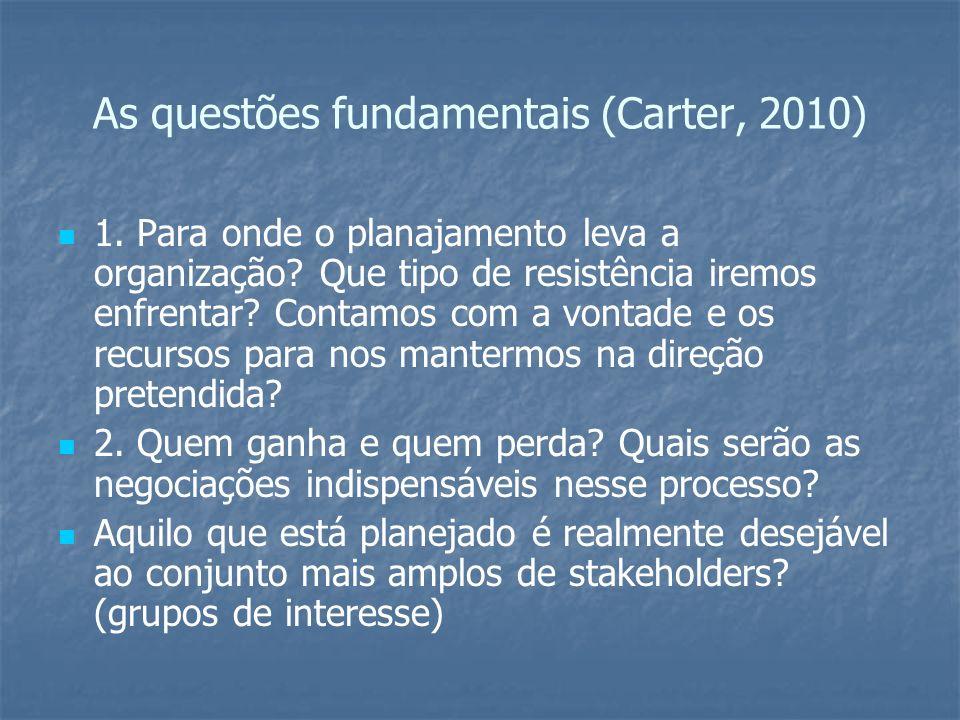 As questões fundamentais (Carter, 2010)