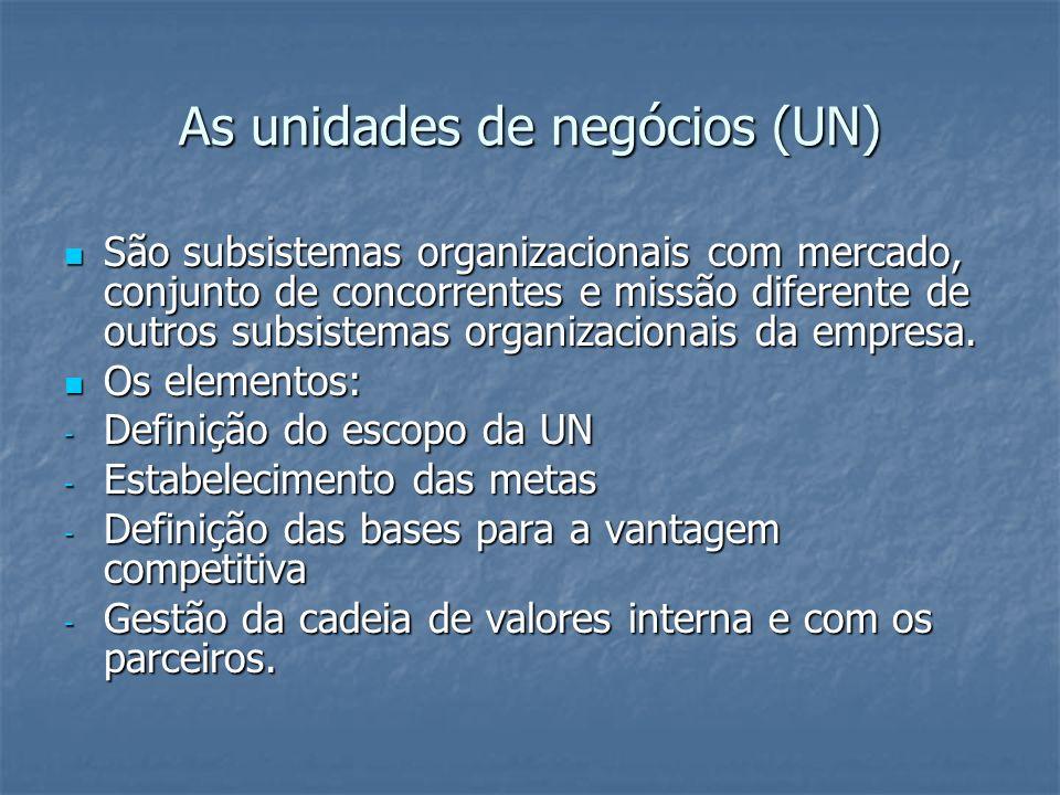As unidades de negócios (UN)