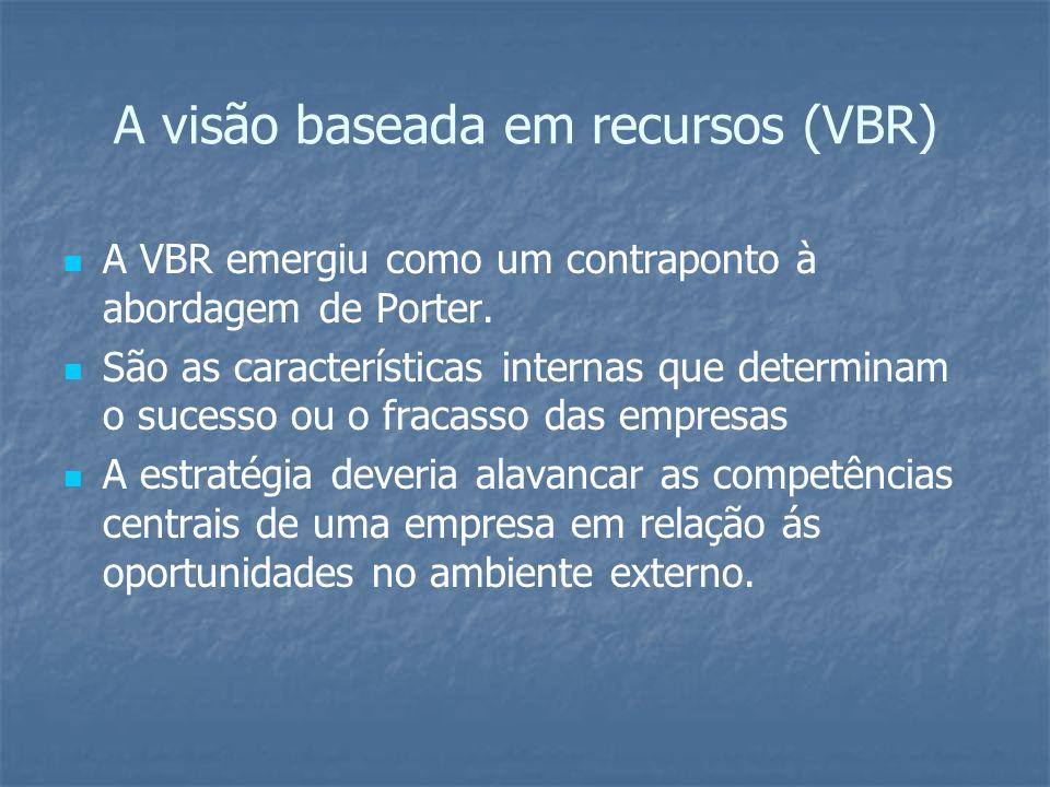 A visão baseada em recursos (VBR)