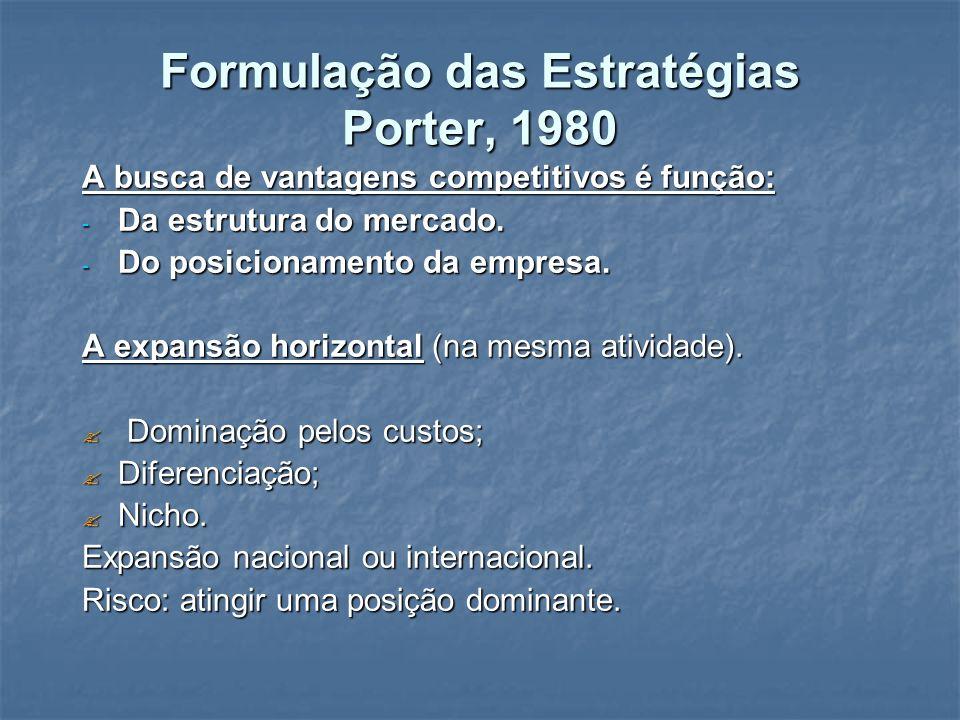 Formulação das Estratégias Porter, 1980
