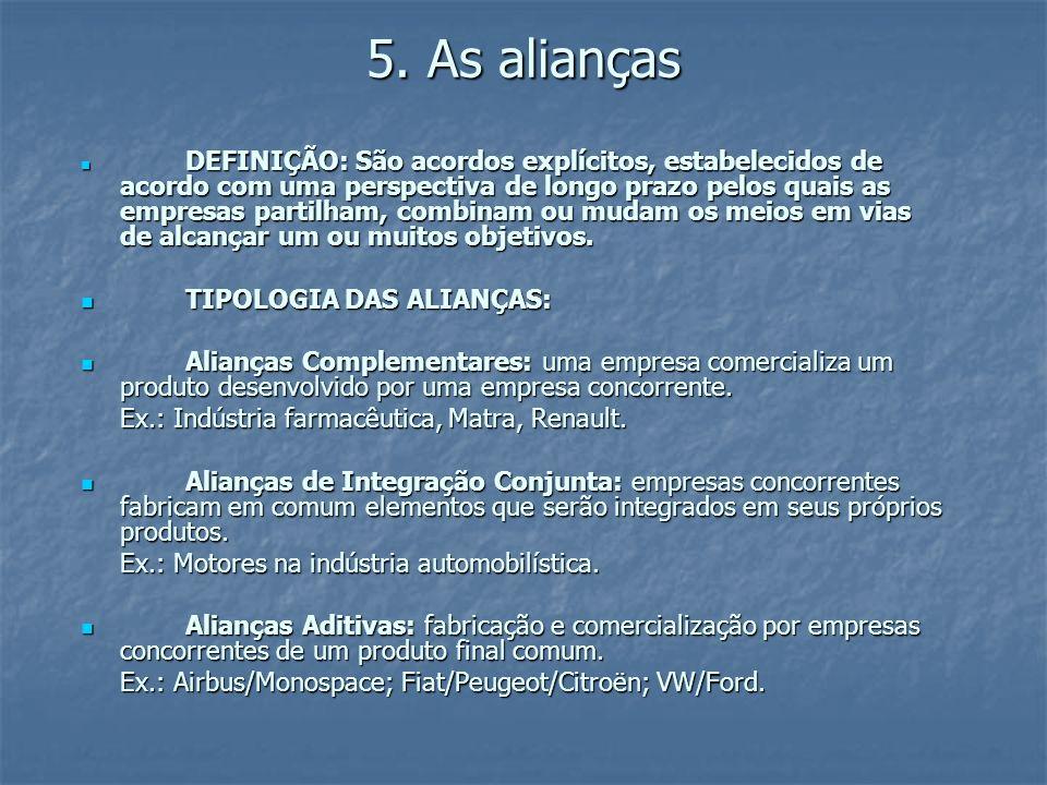 5. As alianças TIPOLOGIA DAS ALIANÇAS: