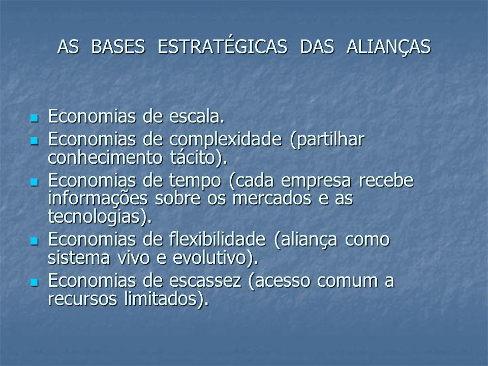 AS BASES ESTRATÉGICAS DAS ALIANÇAS