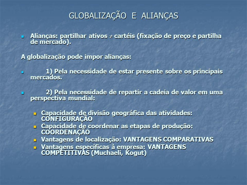 GLOBALIZAÇÃO E ALIANÇAS