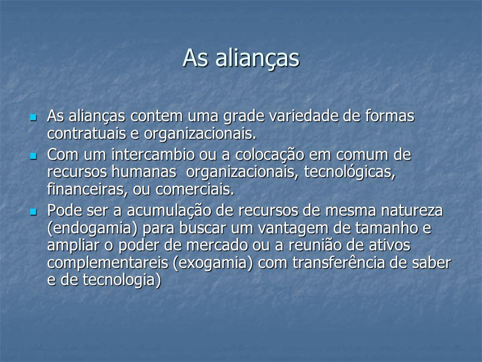 As alianças As alianças contem uma grade variedade de formas contratuais e organizacionais.