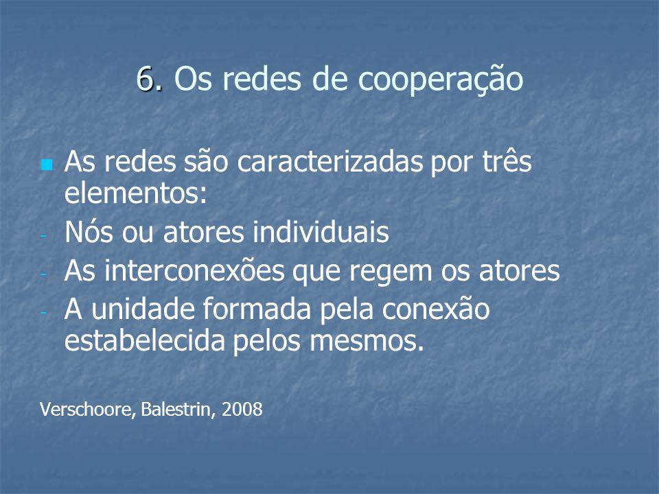 6. Os redes de cooperação As redes são caracterizadas por três elementos: Nós ou atores individuais.