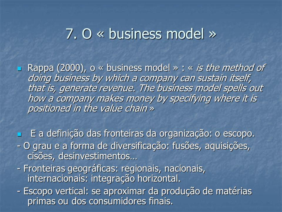7. O « business model »
