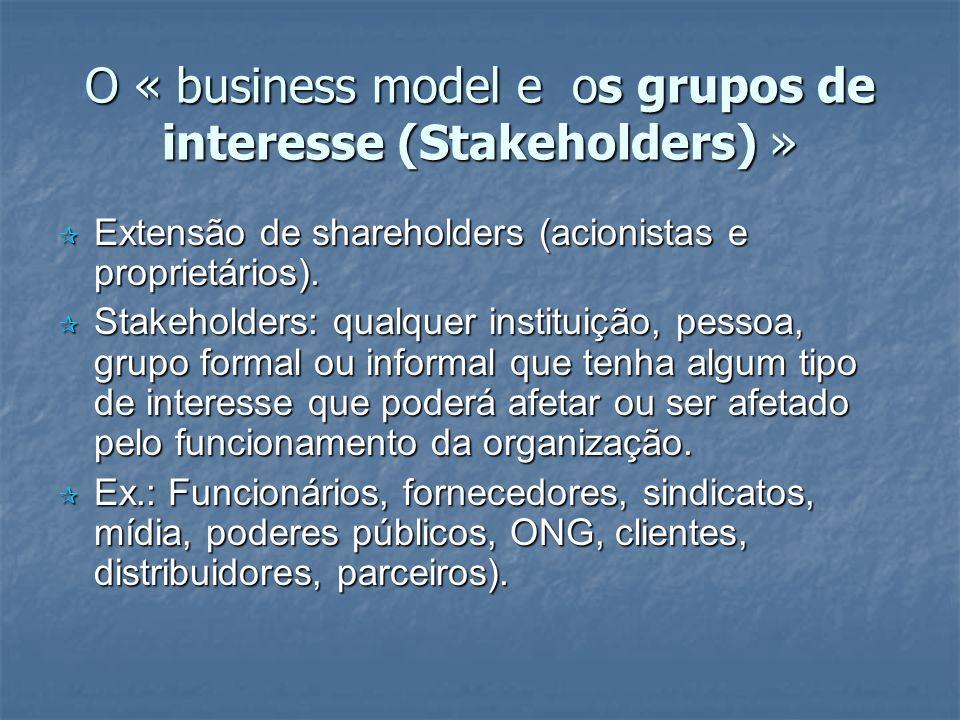 O « business model e os grupos de interesse (Stakeholders) »