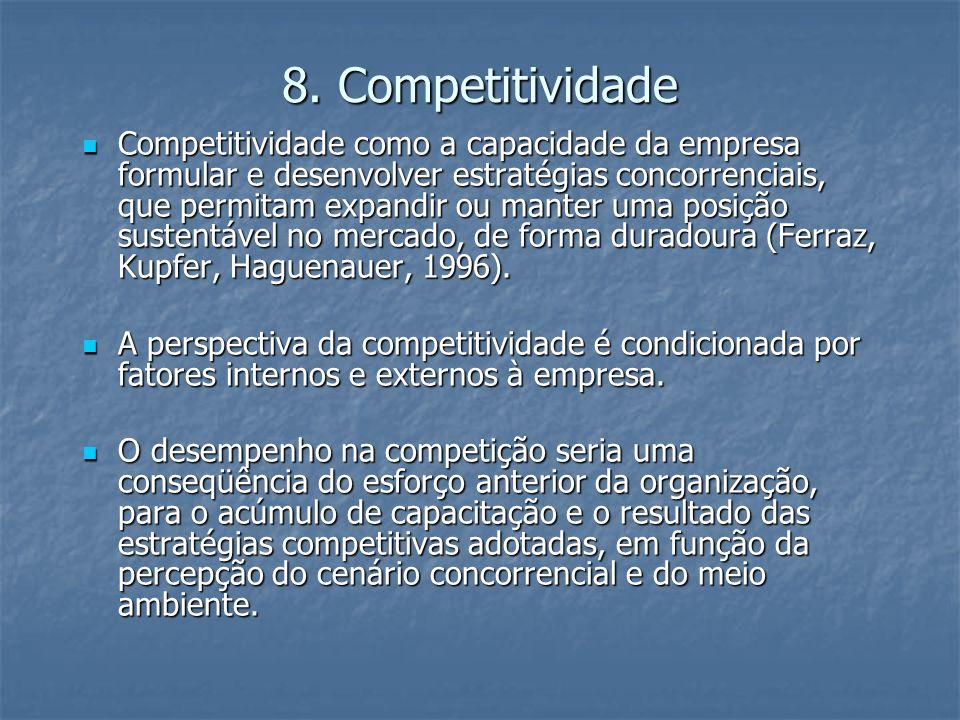 8. Competitividade