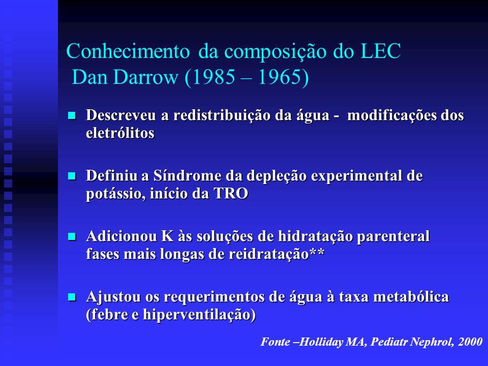 Conhecimento da composição do LEC Dan Darrow (1985 – 1965)
