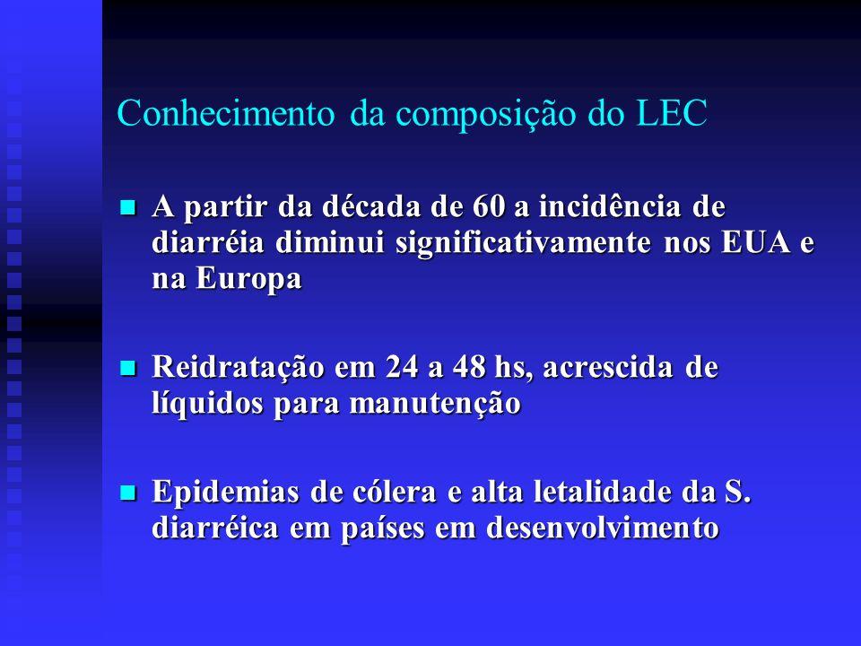 Conhecimento da composição do LEC