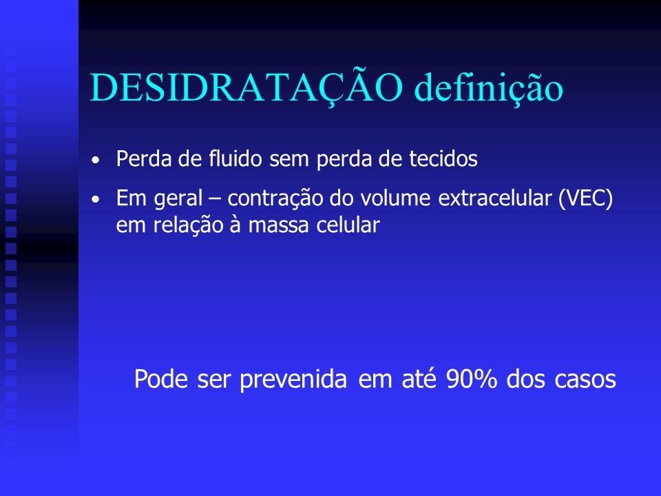 DESIDRATAÇÃO definição