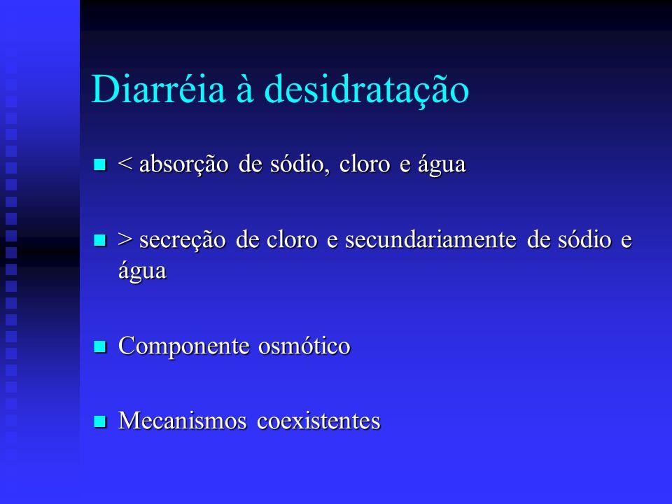 Diarréia à desidratação