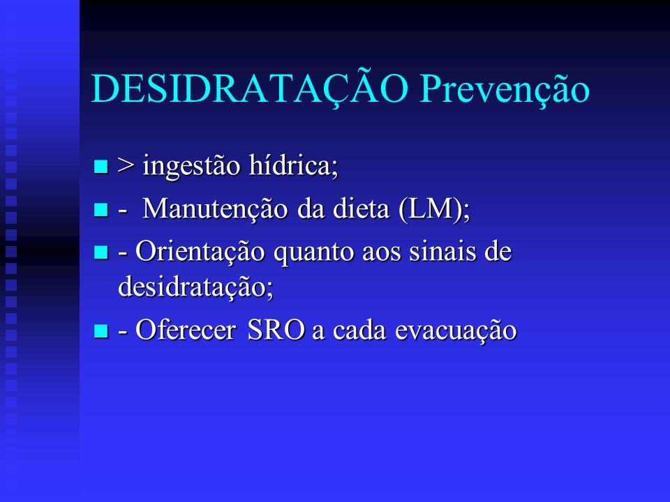 DESIDRATAÇÃO Prevenção