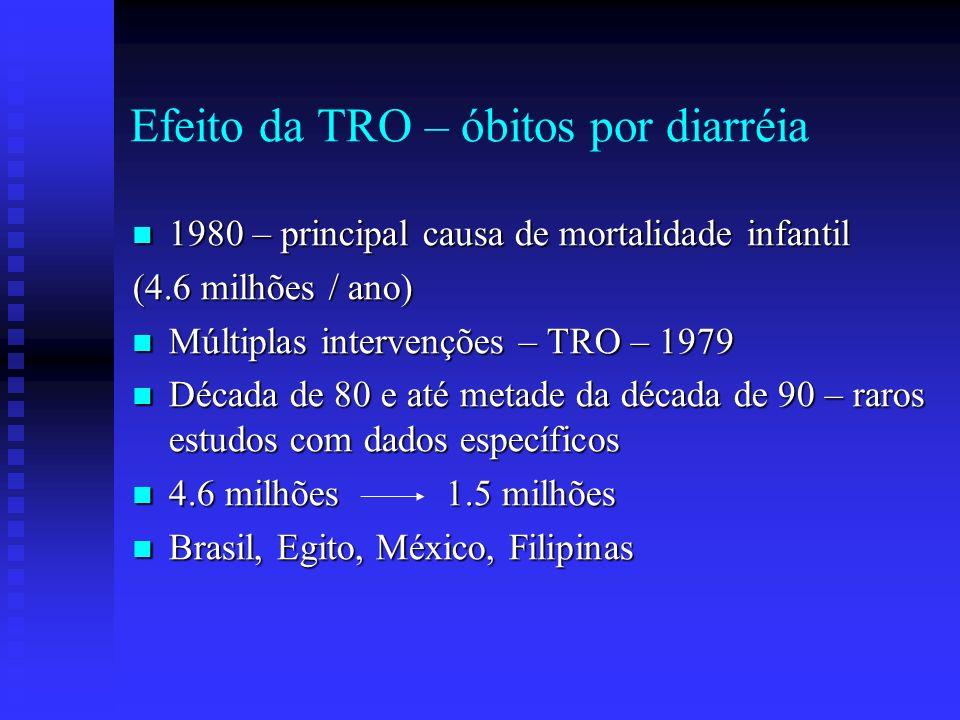 Efeito da TRO – óbitos por diarréia