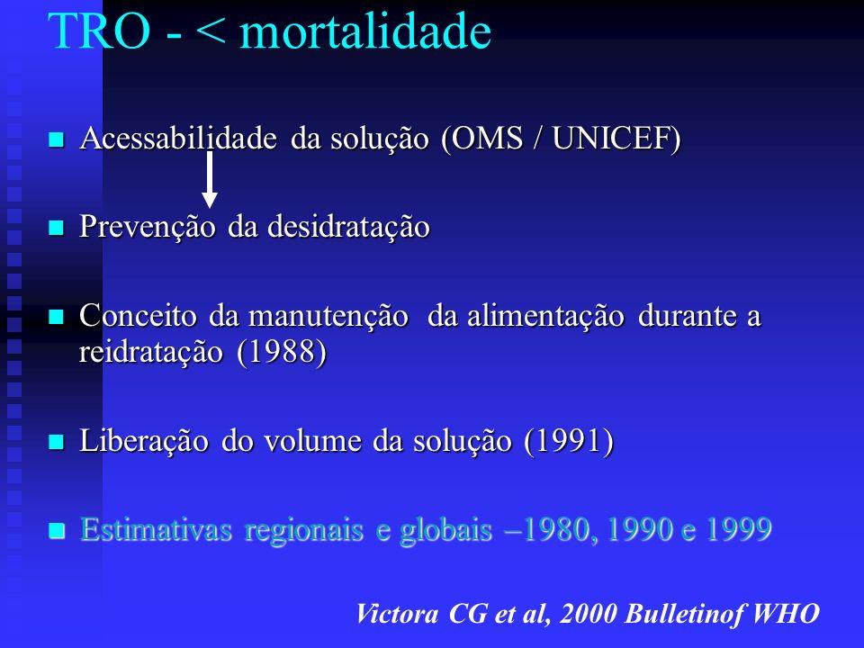 TRO - < mortalidade Acessabilidade da solução (OMS / UNICEF)