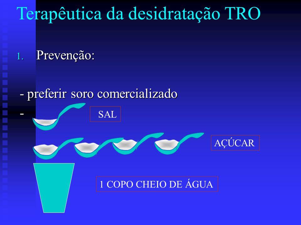 Terapêutica da desidratação TRO