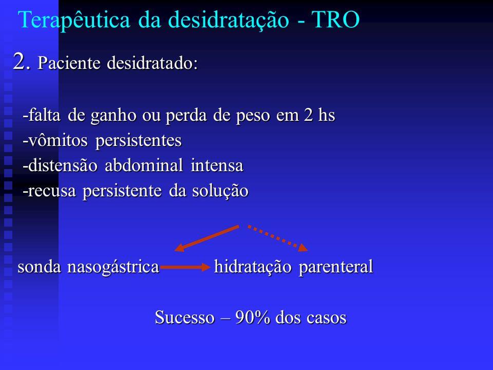Terapêutica da desidratação - TRO