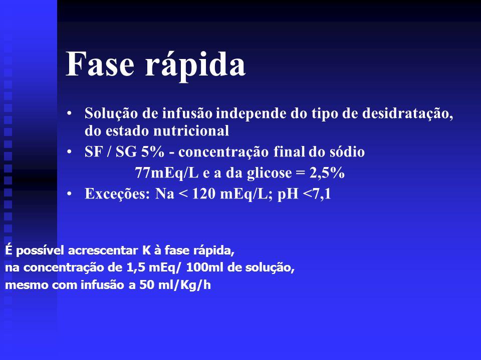 Fase rápida Solução de infusão independe do tipo de desidratação, do estado nutricional. SF / SG 5% - concentração final do sódio.