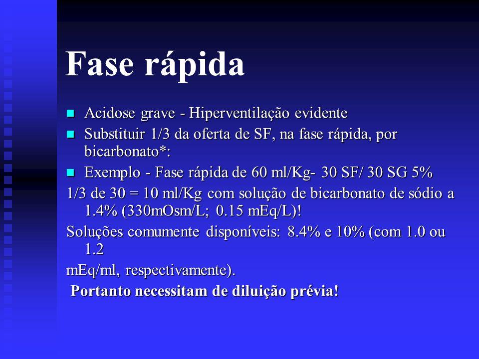 Fase rápida Acidose grave - Hiperventilação evidente