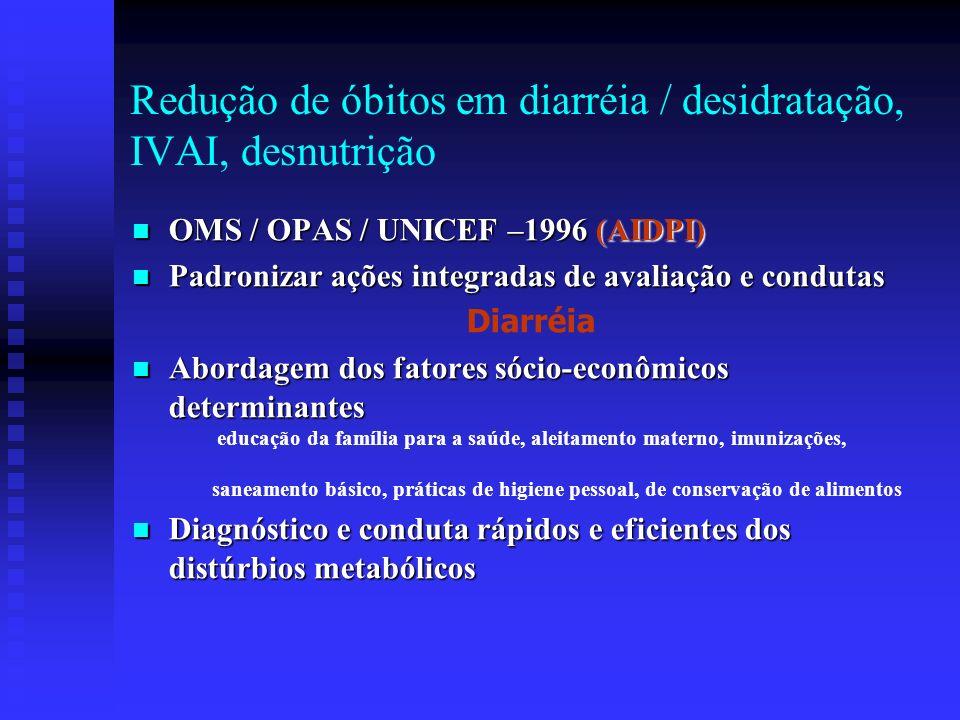 Redução de óbitos em diarréia / desidratação, IVAI, desnutrição
